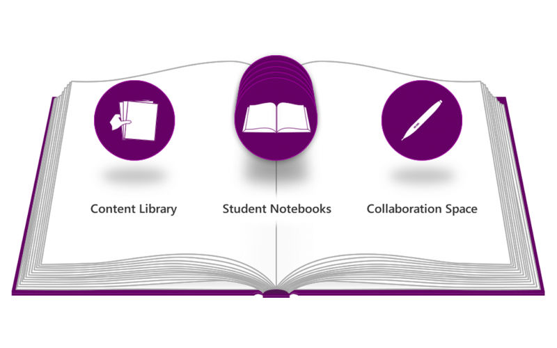 OneNote Class Notebook Creator Serves Teachers, Students in Education