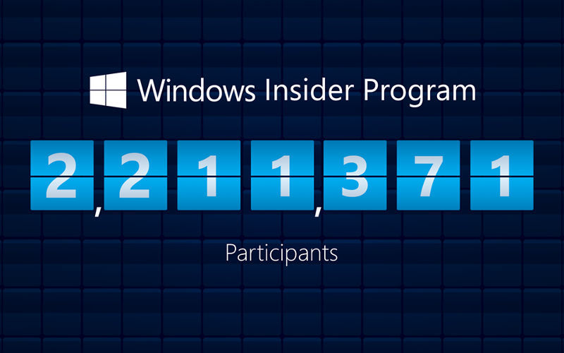 There Are Now Over 2.2 Million Windows Insiders Clamoring for Windows 10 Early Access