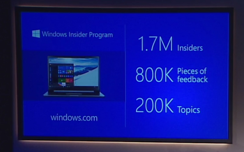 Windows 10  1.7 million insiders