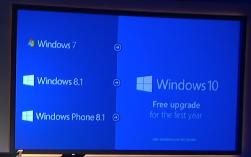 Microsoft's Windows 10 Press Event Wrap Up: Here's What You Missed